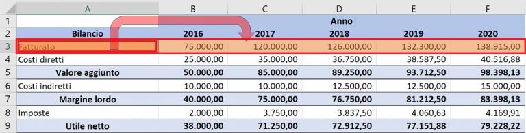 Uso combinato di MAIUSC e CTRL su Excel