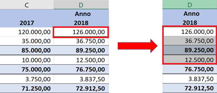 Uso di MAIUSC su Excel